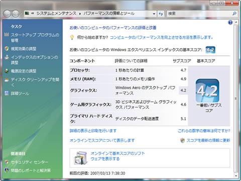 ThinkPad Z61p(945161J)エクスペリエンス インデックス